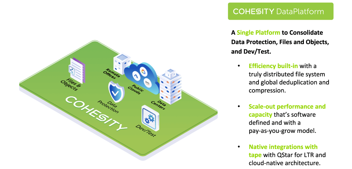 Cohesity Data Platform